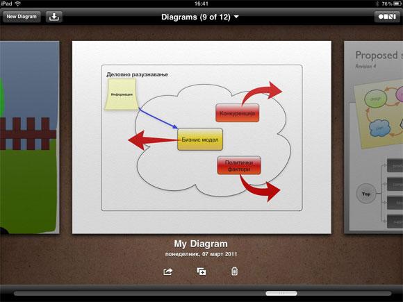 OmniGraffle за iPad